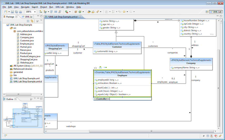 Uml profiles tutorial yatta solutions applying stereotype ccuart Image collections