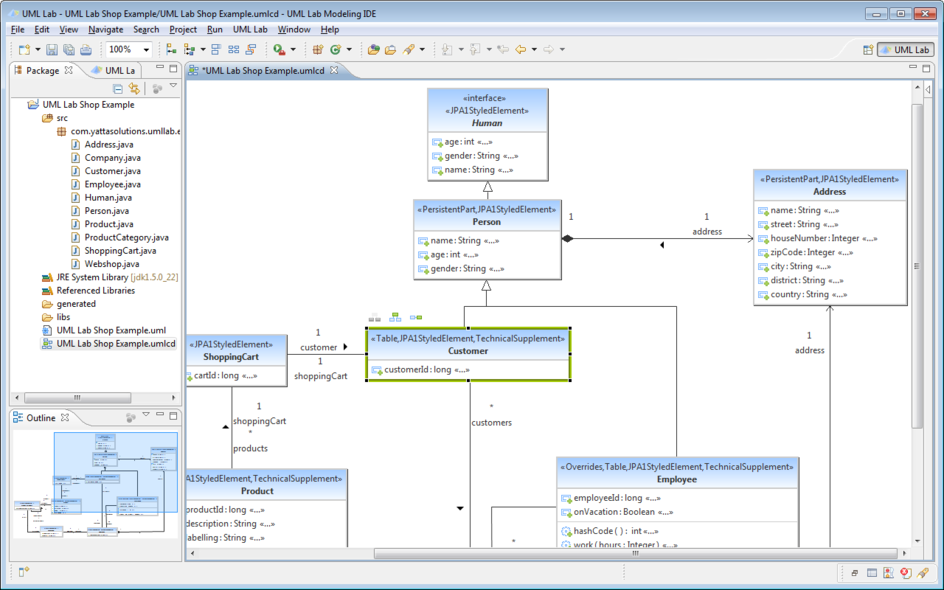 How to use uml lab yatta solutions diagram example ccuart Images